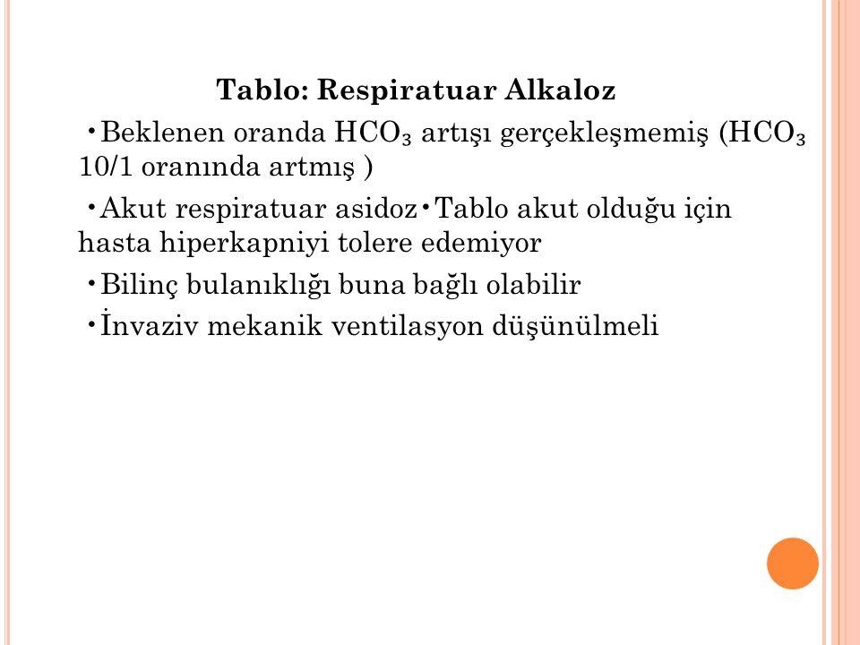 Tablo: Respiratuar Alkaloz Beklenen oranda HCO ₃ artışı gerçekleşmemiş (HCO ₃ 10/1 oranında artmış ) Akut respiratuar asidozTablo akut olduğu için has