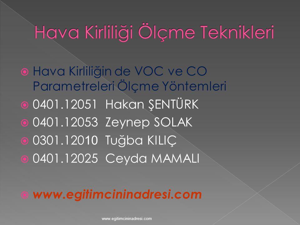  Hava Kirliliğin de VOC ve CO Parametreleri Ölçme Yöntemleri  0401.12051 Hakan ŞENTÜRK  0401.12053 Zeynep SOLAK  0301.120 10 Tuğba KILIÇ  0401.12