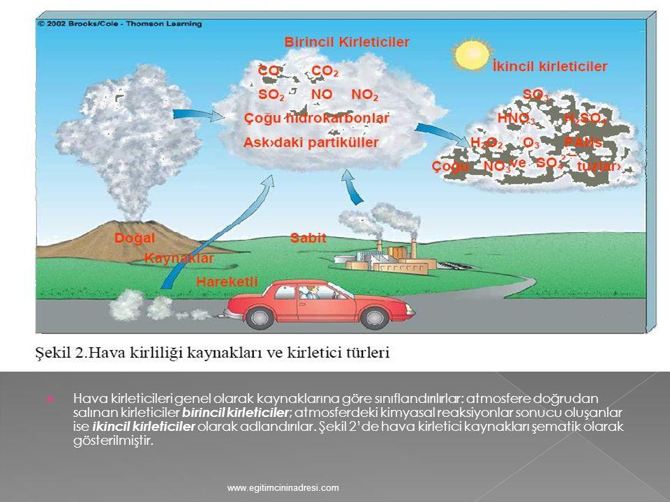  Hava kirleticileri genel olarak kaynaklarına göre sınıflandırılırlar: atmosfere doğrudan salınan kirleticiler birincil kirleticiler ; atmosferdeki k