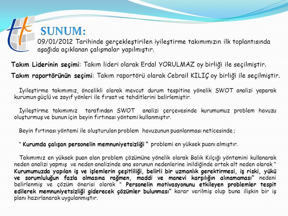 09/01/2012 Tarihinde gerçekleştirilen iyileştirme takımımızın ilk toplantısında aşağıda açıklanan çalışmalar yapılmıştır. Takım Liderinin seçimi: Takı