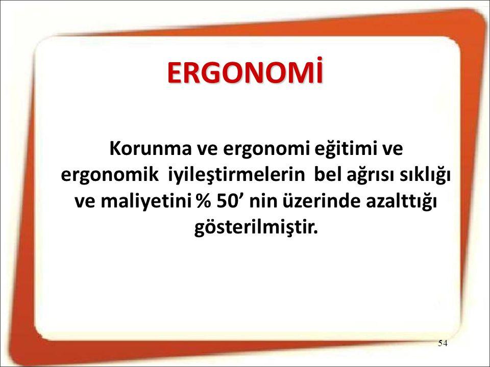 Korunma ve ergonomi eğitimi ve ergonomik iyileştirmelerin bel ağrısı sıklığı ve maliyetini % 50' nin üzerinde azalttığı gösterilmiştir. 54 ERGONOMİ