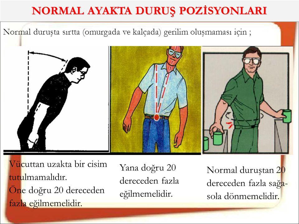 Vücuttan uzakta bir cisim tutulmamalıdır. Öne doğru 20 dereceden fazla eğilmemelidir. Normal duruşta sırtta (omurgada ve kalçada) gerilim oluşmaması i