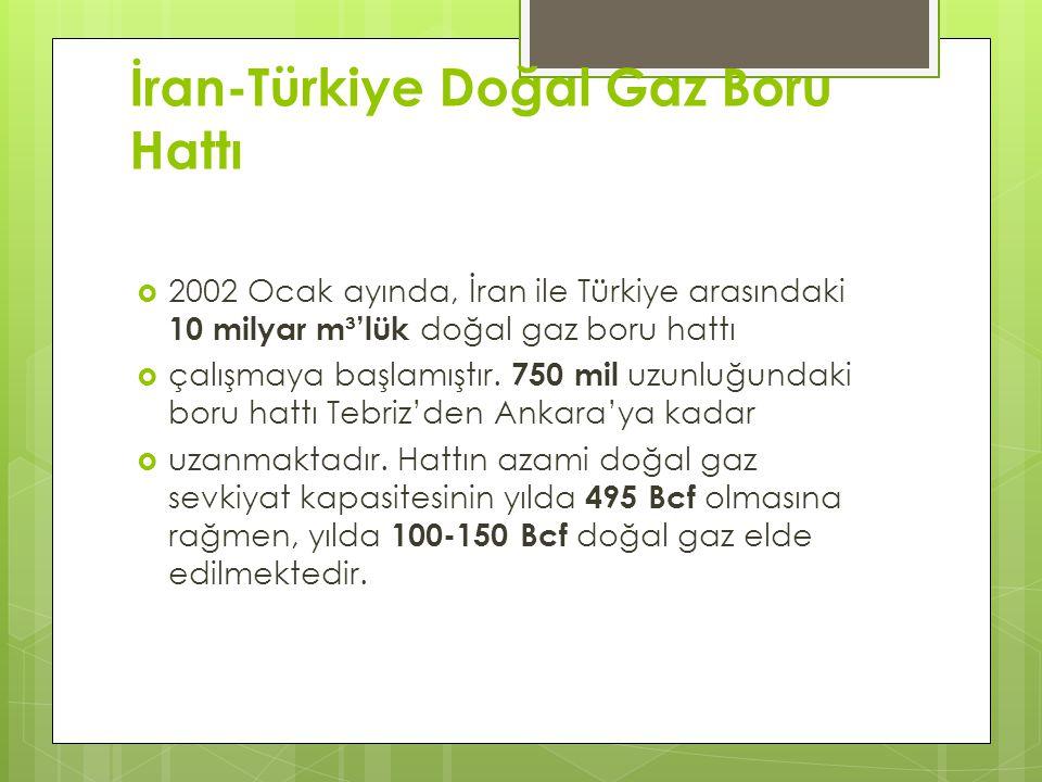 İran-Türkiye Doğal Gaz Boru Hattı  2002 Ocak ayında, İran ile Türkiye arasındaki 10 milyar m³'lük doğal gaz boru hattı  çalışmaya başlamıştır. 750 m