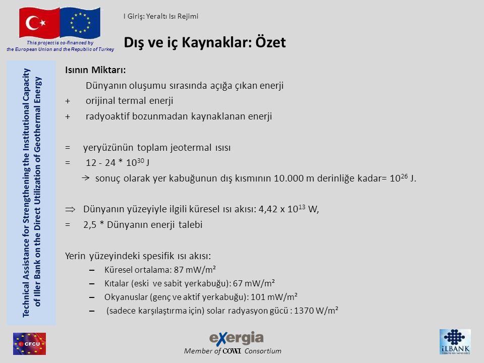 Member of Consortium This project is co-financed by the European Union and the Republic of Turkey Isının Miktarı: Dünyanın oluşumu sırasında açığa çık