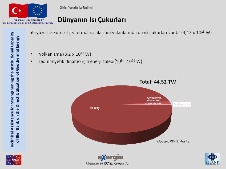 Member of Consortium This project is co-financed by the European Union and the Republic of Turkey Yeryüzü ile küresel jeotermal ısı akısının yakınları