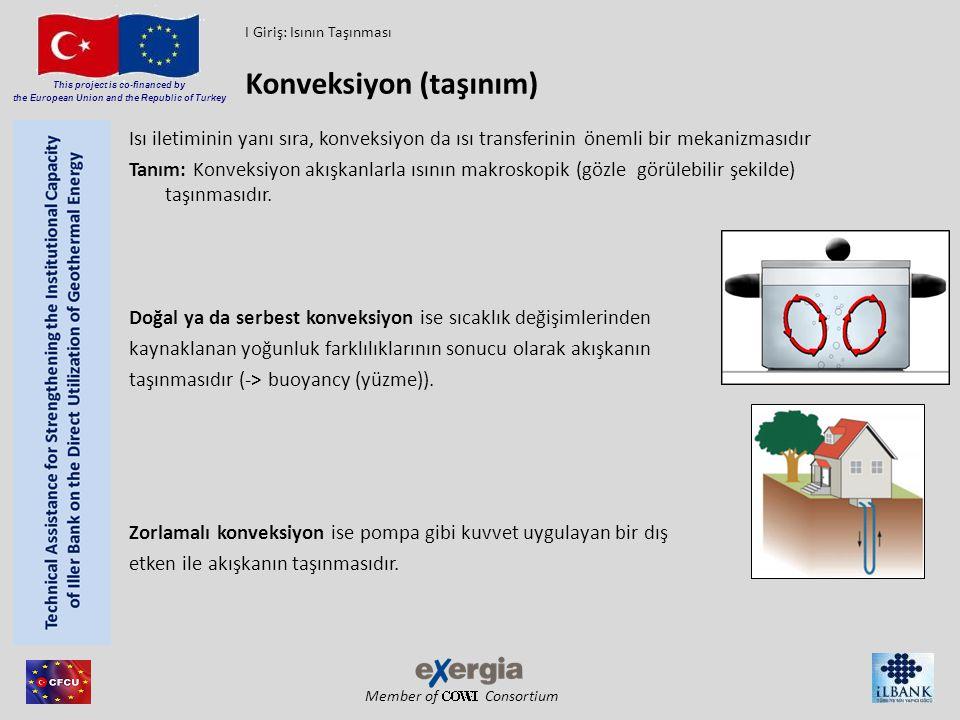 Member of Consortium This project is co-financed by the European Union and the Republic of Turkey Isı iletiminin yanı sıra, konveksiyon da ısı transfe