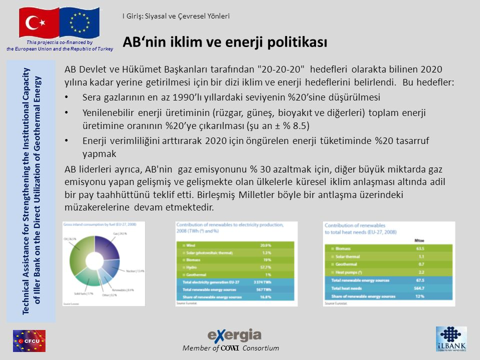 Member of Consortium This project is co-financed by the European Union and the Republic of Turkey AB Devlet ve Hükümet Başkanları tarafından