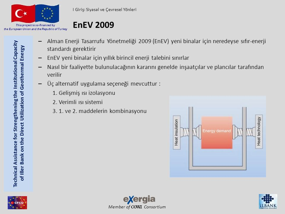 Member of Consortium This project is co-financed by the European Union and the Republic of Turkey – Alman Enerji Tasarrufu Yönetmeliği 2009 (EnEV) yen