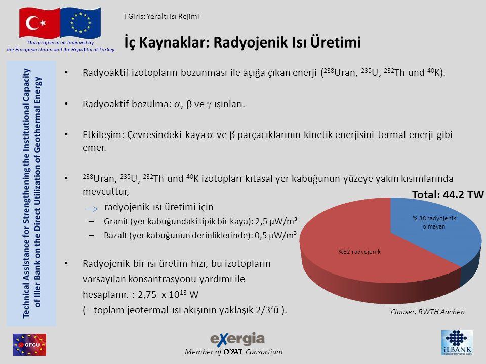 Member of Consortium This project is co-financed by the European Union and the Republic of Turkey Radyoaktif izotopların bozunması ile açığa çıkan ene