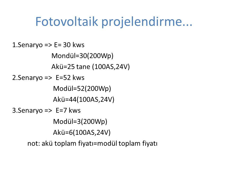 Fotovoltaik projelendirme... 1.Senaryo => E= 30 kws Mondül=30(200Wp) Akü=25 tane (100AS,24V) 2.Senaryo => E=52 kws Modül=52(200Wp) Akü=44(100AS,24V) 3