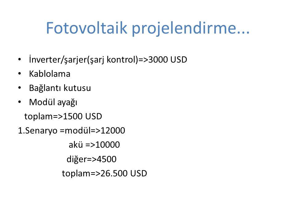 Fotovoltaik projelendirme... İnverter/şarjer(şarj kontrol)=>3000 USD Kablolama Bağlantı kutusu Modül ayağı toplam=>1500 USD 1.Senaryo =modül=>12000 ak