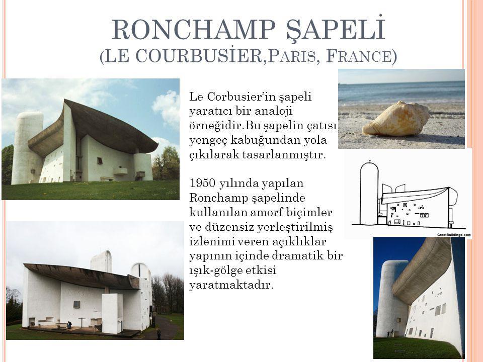 RONCHAMP ŞAPELİ ( LE COURBUSİER,P ARIS, F RANCE ) Le Corbusier'in şapeli yaratıcı bir analoji örneğidir.Bu şapelin çatısı yengeç kabuğundan yola çıkıl