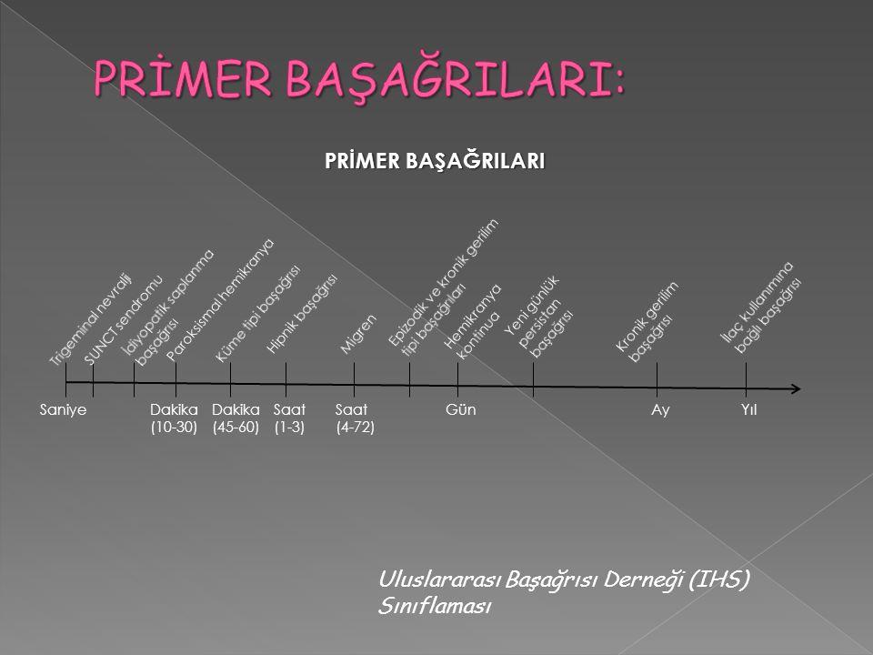 SaniyeDakika (10-30) Dakika (45-60) Saat (1-3) Saat (4-72) GünAyYıl PRİMER BAŞAĞRILARI Uluslararası Başağrısı Derneği (IHS) Sınıflaması