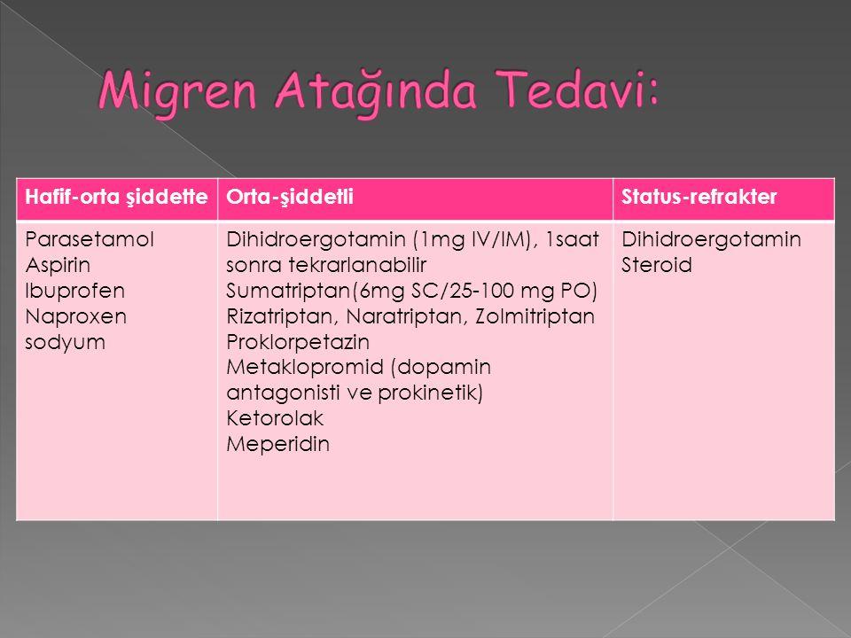Hafif-orta şiddetteOrta-şiddetliStatus-refrakter Parasetamol Aspirin Ibuprofen Naproxen sodyum Dihidroergotamin (1mg IV/IM), 1saat sonra tekrarlanabil