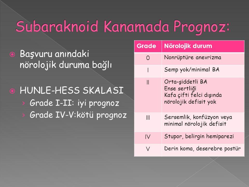  Başvuru anındaki nörolojik duruma bağlı  HUNLE-HESS SKALASI › Grade I-II: iyi prognoz › Grade IV-V:kötü prognoz GradeNörolojik durum 0 Nonrüptüre a