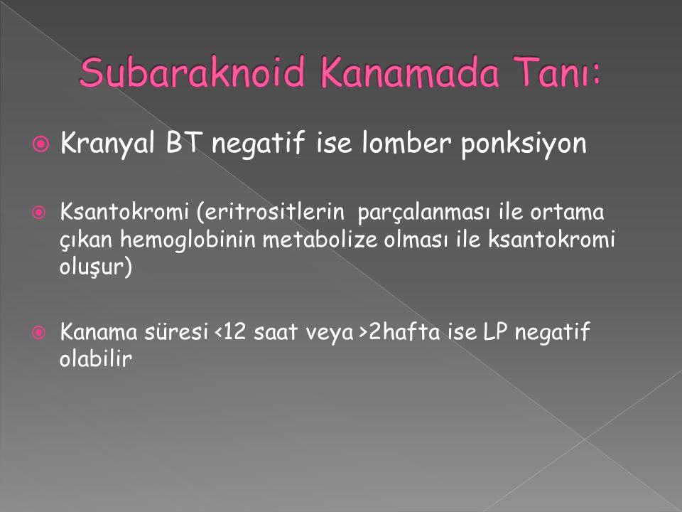  Kranyal BT negatif ise lomber ponksiyon  Ksantokromi (eritrositlerin parçalanması ile ortama çıkan hemoglobinin metabolize olması ile ksantokromi o