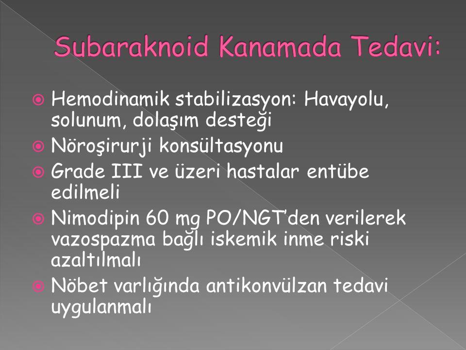  Hemodinamik stabilizasyon: Havayolu, solunum, dolaşım desteği  Nöroşirurji konsültasyonu  Grade III ve üzeri hastalar entübe edilmeli  Nimodipin