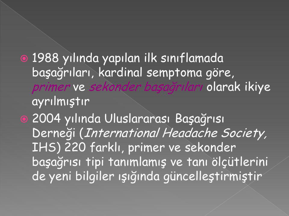 SaniyeDakikaSaatGünHaftaYıl SEKONDER BAŞAĞRILARI Birincil patolojik mekanizmanın sonrasında ağrının ortaya çıkış süresi Uluslararası Başağrısı Derneği (IHS) Sınıflaması