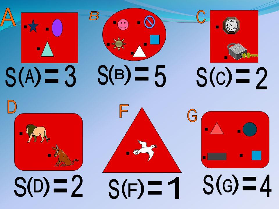 Kümeleri; A,B,C gibi büyük harflerle adlandırırız. Kümenin adı olan büyük harfi kümeyi ifade etmek için kullandığımız şeklin yanına yazarız.Kümeyi bel