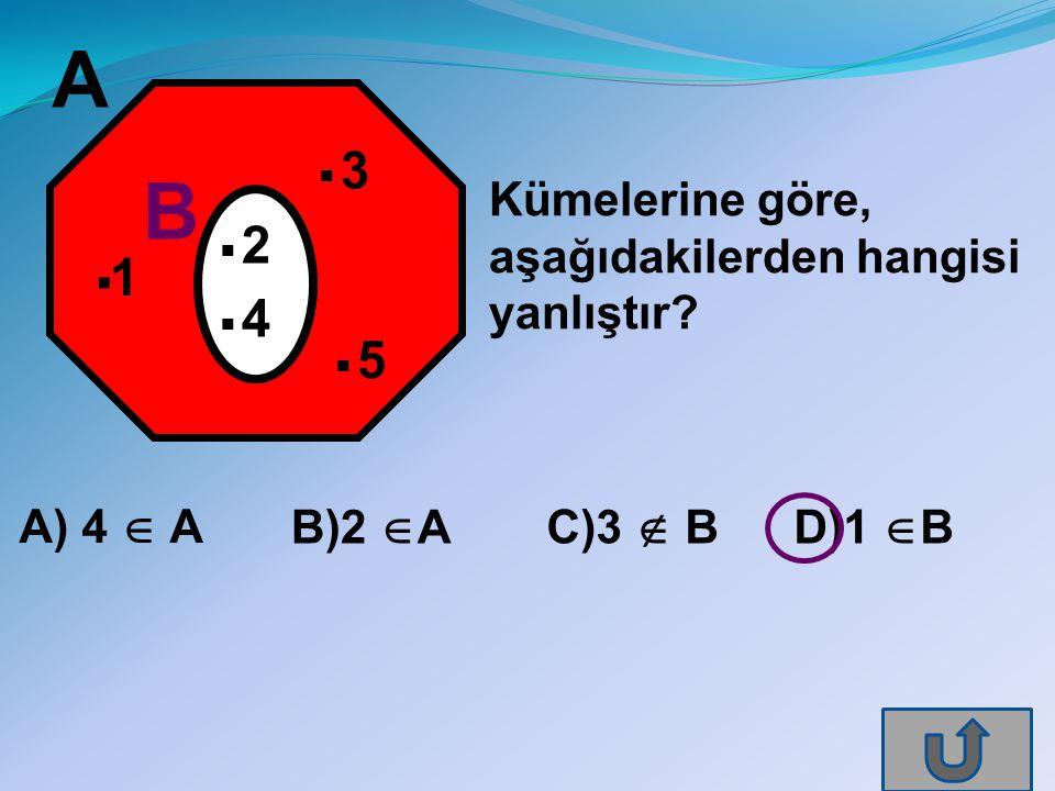 Bir kümenin kaç tane elemandan oluştuğunu gösteren doğal sayıya eleman sayısı denir. Kümelerin eleman sayıları s( ) = şeklinde gösterilir. Parantez iç