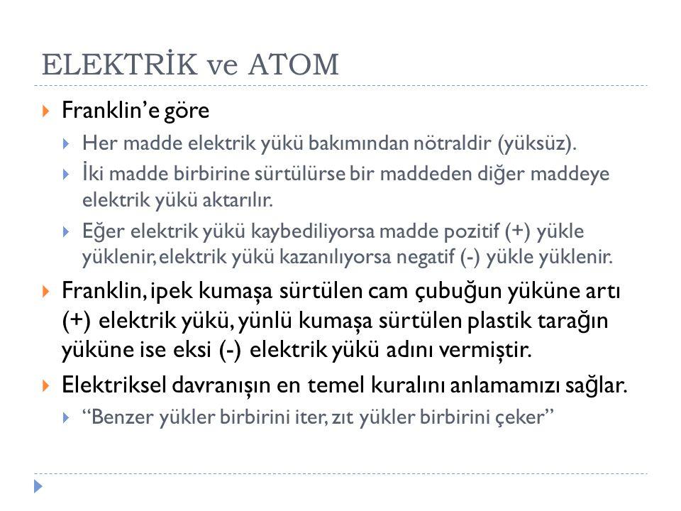 ELEKTRİK ve ATOM  Franklin'e göre  Her madde elektrik yükü bakımından nötraldir (yüksüz).  İ ki madde birbirine sürtülürse bir maddeden di ğ er mad