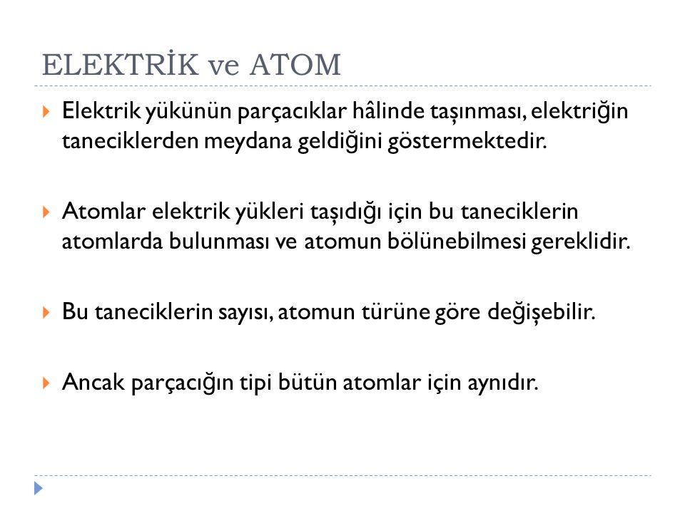 ELEKTRİK ve ATOM  Elektrik yükünün parçacıklar hâlinde taşınması, elektri ğ in taneciklerden meydana geldi ğ ini göstermektedir.  Atomlar elektrik y