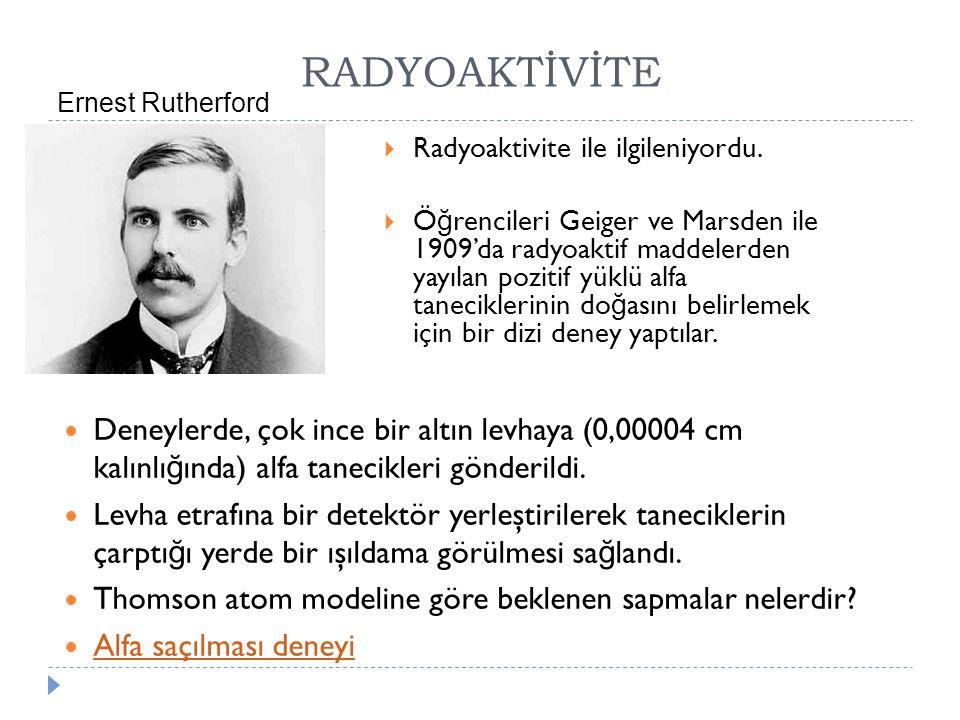 RADYOAKTİVİTE  Radyoaktivite ile ilgileniyordu.  Ö ğ rencileri Geiger ve Marsden ile 1909'da radyoaktif maddelerden yayılan pozitif yüklü alfa tanec