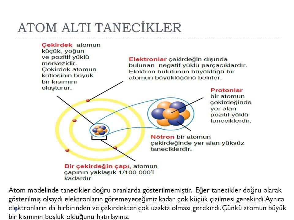ATOM ALTI TANECİKLER Atom modelinde tanecikler do ğ ru oranlarda gösterilmemiştir. E ğ er tanecikler do ğ ru olarak gösterilmiş olsaydı elektronların