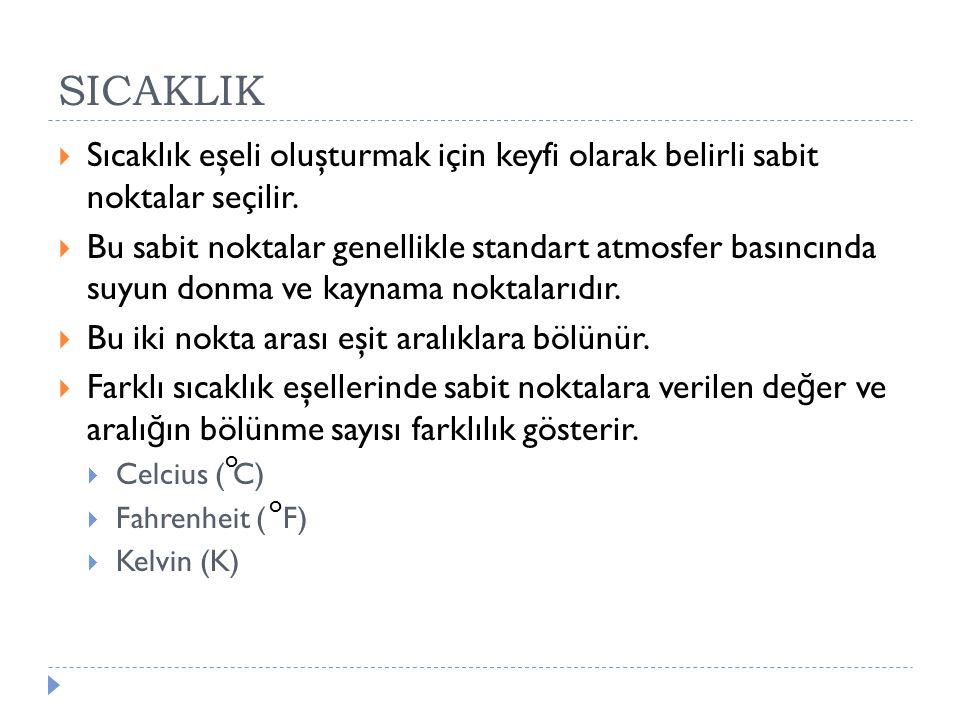 BOHR ATOM MODELİ - ANALOJİ