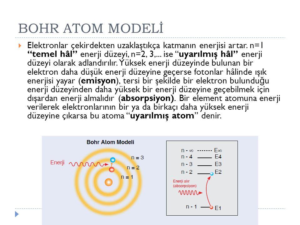 """BOHR ATOM MODELİ  Elektronlar çekirdekten uzaklaştıkça katmanın enerjisi artar. n=1 """"temel hâl"""" enerji düzeyi, n=2, 3,... ise """"uyarılmış hâl"""" enerji"""