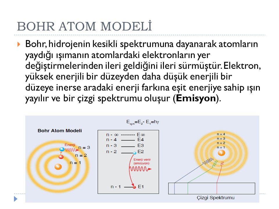 BOHR ATOM MODELİ  Bohr, hidrojenin kesikli spektrumuna dayanarak atomların yaydı ğ ı ışımanın atomlardaki elektronların yer de ğ iştirmelerinden iler