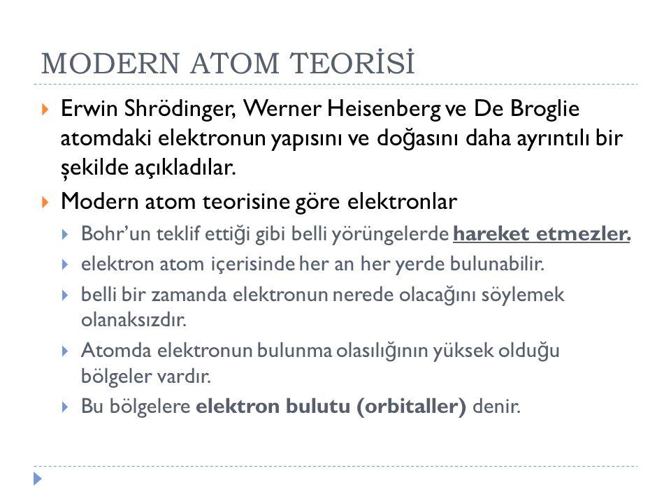 MODERN ATOM TEORİSİ  Erwin Shrödinger, Werner Heisenberg ve De Broglie atomdaki elektronun yapısını ve do ğ asını daha ayrıntılı bir şekilde açıkladı