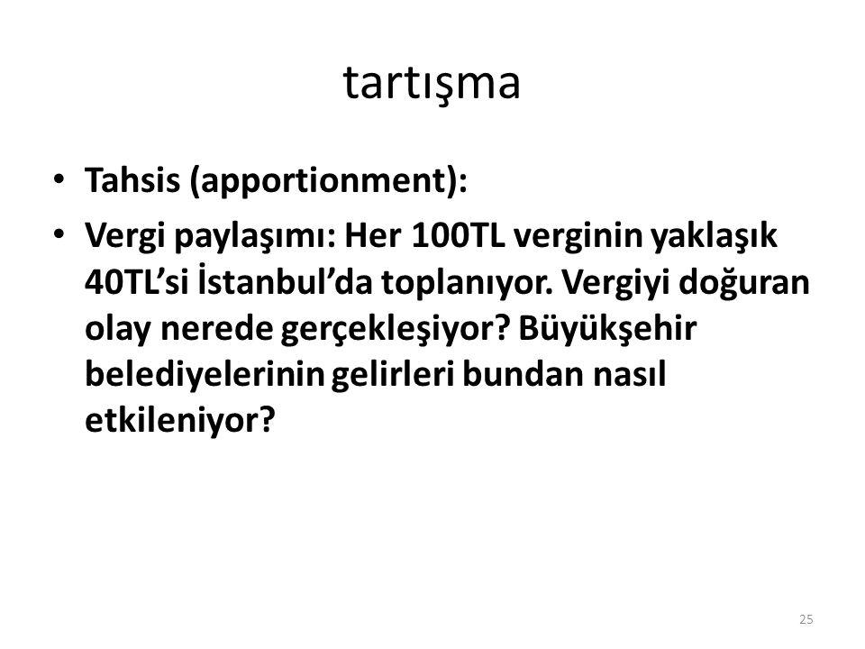 tartışma Tahsis (apportionment): Vergi paylaşımı: Her 100TL verginin yaklaşık 40TL'si İstanbul'da toplanıyor. Vergiyi doğuran olay nerede gerçekleşiyo