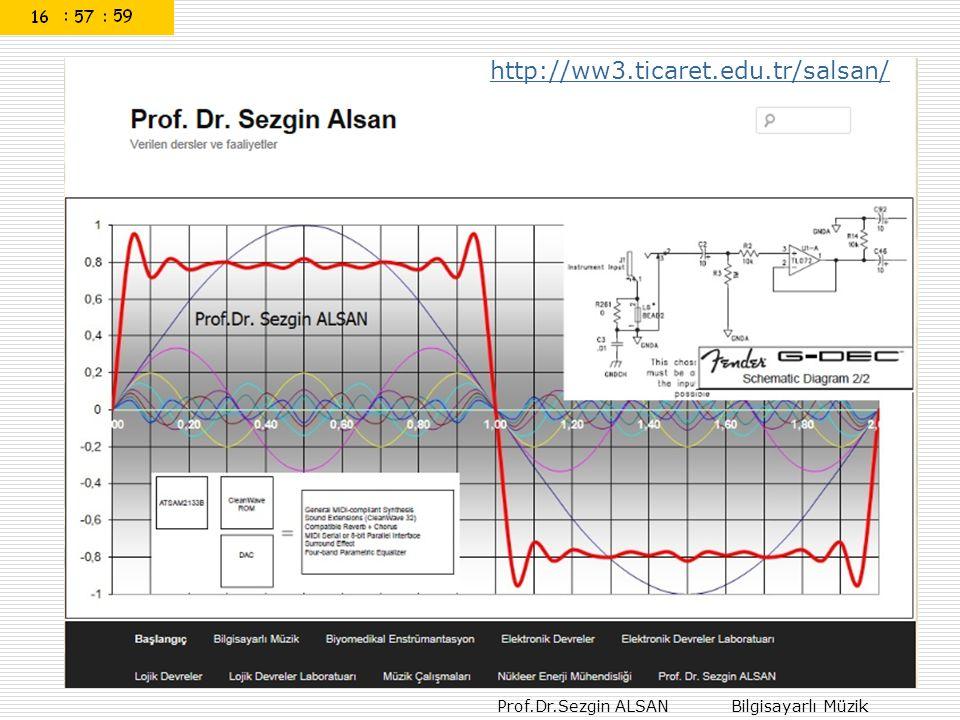 Prof.Dr.Sezgin ALSAN Bilgisayarlı Müzik http://ww3.ticaret.edu.tr/salsan/