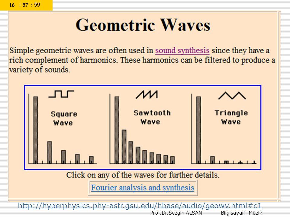 Prof.Dr.Sezgin ALSAN Bilgisayarlı Müzik http://hyperphysics.phy-astr.gsu.edu/hbase/audio/geowv.html#c1