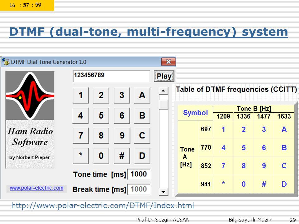 Prof.Dr.Sezgin ALSAN Bilgisayarlı Müzik 29 DTMF (dual-tone, multi-frequency) system http://www.polar-electric.com/DTMF/Index.html