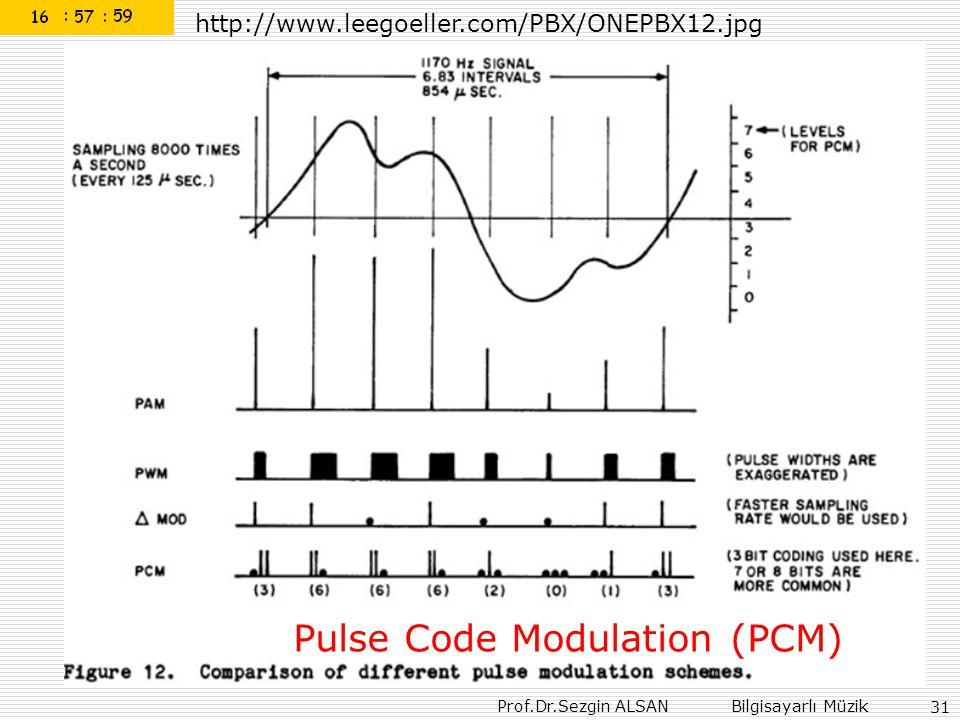 Prof.Dr.Sezgin ALSAN Bilgisayarlı Müzik 31 Pulse Code Modulation (PCM) http://www.leegoeller.com/PBX/ONEPBX12.jpg