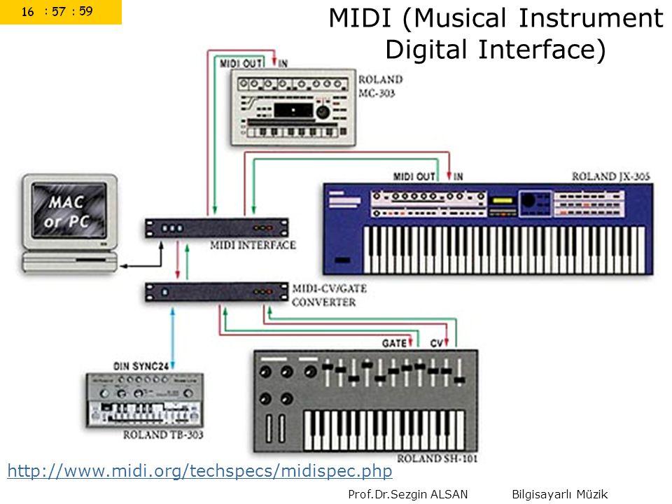 Prof.Dr.Sezgin ALSAN Bilgisayarlı Müzik http://www.midi.org/techspecs/midispec.php MIDI (Musical Instrument Digital Interface)