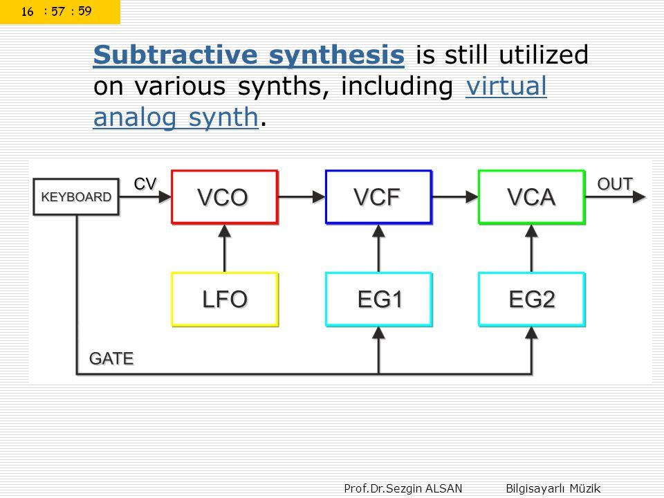 Prof.Dr.Sezgin ALSAN Bilgisayarlı Müzik Subtractive synthesisSubtractive synthesis is still utilized on various synths, including virtual analog synth