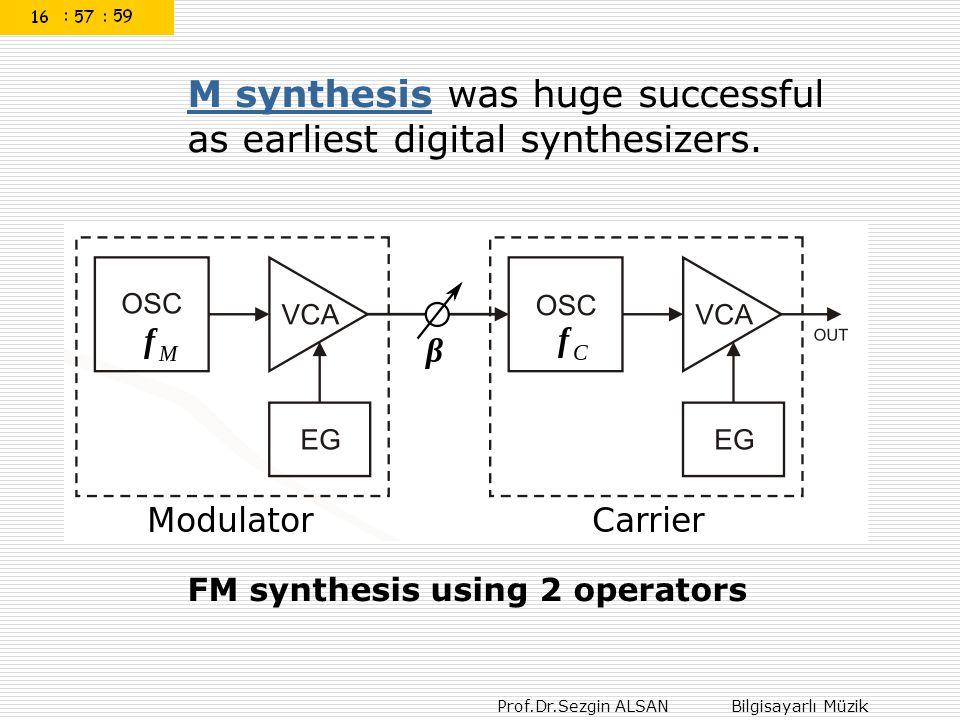 Prof.Dr.Sezgin ALSAN Bilgisayarlı Müzik M synthesisM synthesis was huge successful as earliest digital synthesizers. FM synthesis using 2 operators