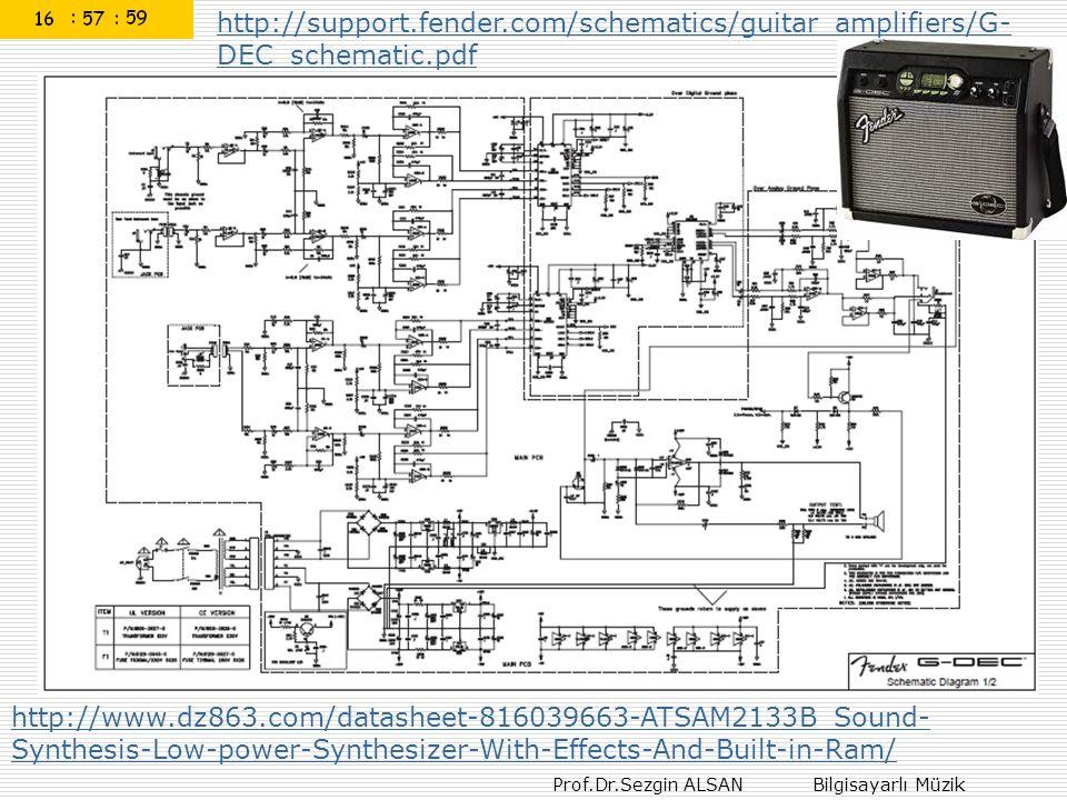 Prof.Dr.Sezgin ALSAN Bilgisayarlı Müzik http://support.fender.com/schematics/guitar_amplifiers/G- DEC_schematic.pdf http://www.dz863.com/datasheet-816