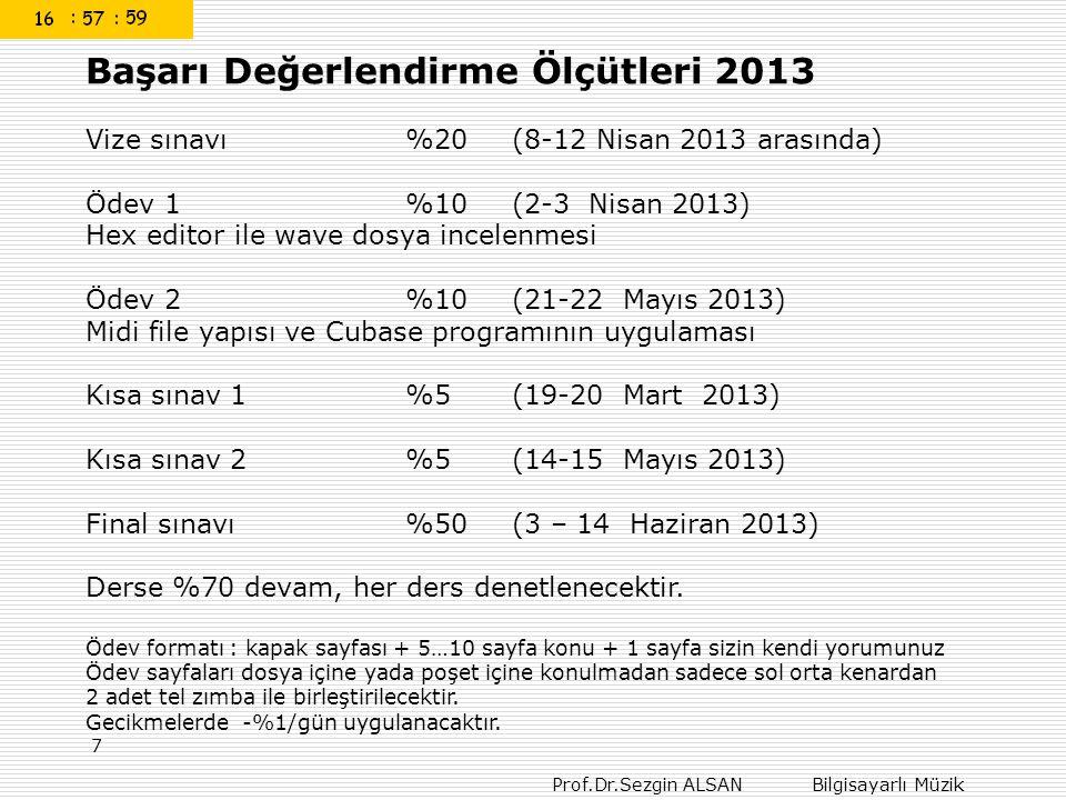 Prof.Dr.Sezgin ALSAN Bilgisayarlı Müzik 7 Başarı Değerlendirme Ölçütleri 2013 Vize sınavı%20(8-12 Nisan 2013 arasında) Ödev 1%10(2-3 Nisan 2013) Hex e