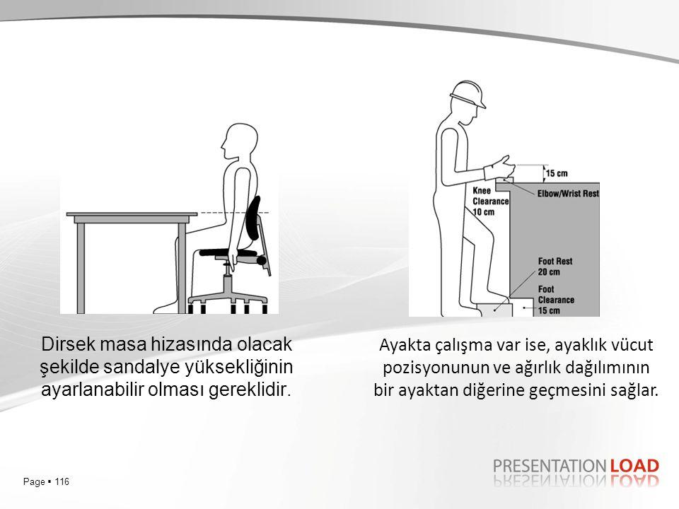 Page  116 Dirsek masa hizasında olacak şekilde sandalye yüksekliğinin ayarlanabilir olması gereklidir. Ayakta çalışma var ise, ayaklık vücut pozisyon
