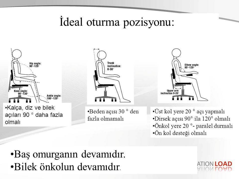 Page  119 İdeal oturma pozisyonu: Kalça, diz ve bilek açıları 90 ° daha fazla olmalı Beden açısı 30 ° den fazla olmamalı Üst kol yere 20 ° açı yapmal