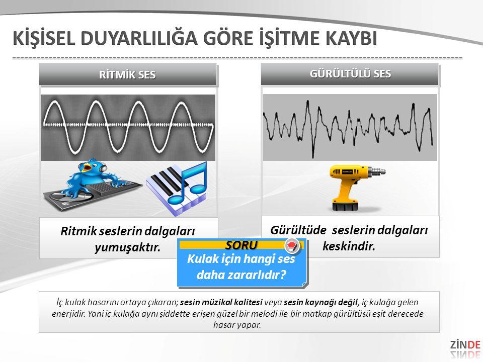 Ritmik seslerin dalgaları yumuşaktır. Gürültüde seslerin dalgaları keskindir. RİTMİK SES GÜRÜLTÜLÜ SES SORU Kulak için hangi ses daha zararlıdır? İç k