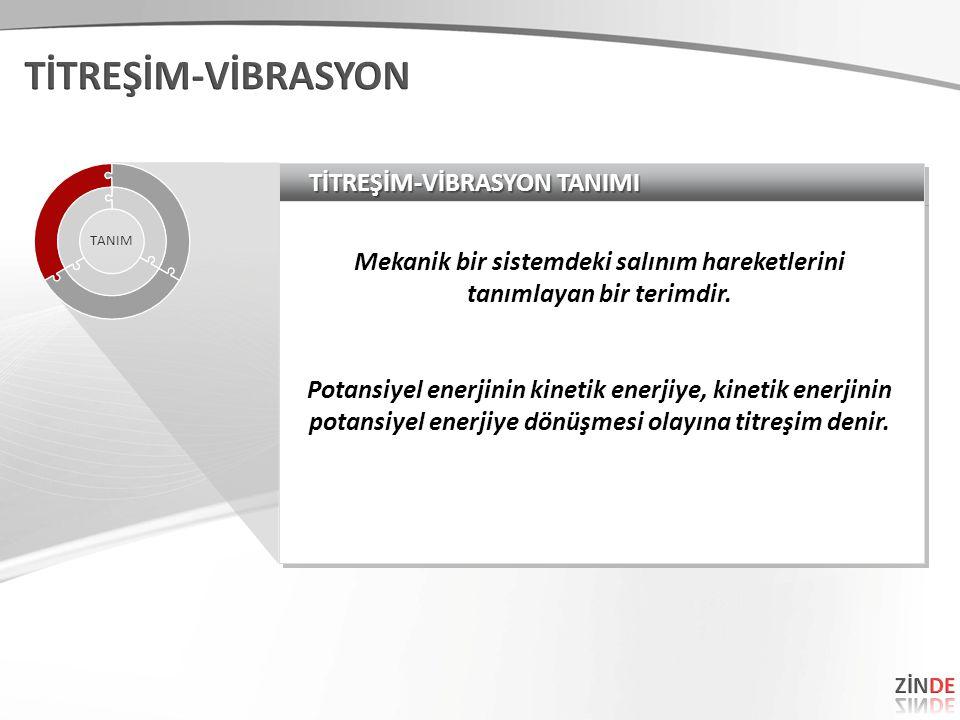TİTREŞİM-VİBRASYON TANIMI Mekanik bir sistemdeki salınım hareketlerini tanımlayan bir terimdir. Potansiyel enerjinin kinetik enerjiye, kinetik enerjin