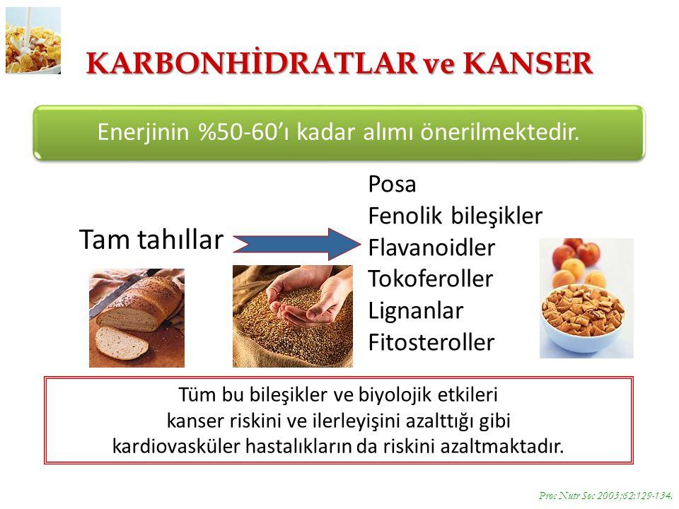 KARBONHİDRATLAR ve KANSER Enerjinin %50-60'ı kadar alımı önerilmektedir.