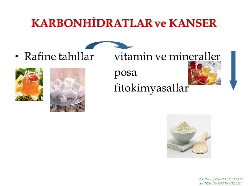 KARBONHİDRATLAR ve KANSER Rafine tahıllarvitamin ve mineraller posa fitokimyasallar CA Cancer J Clin 2006;56:323-353.