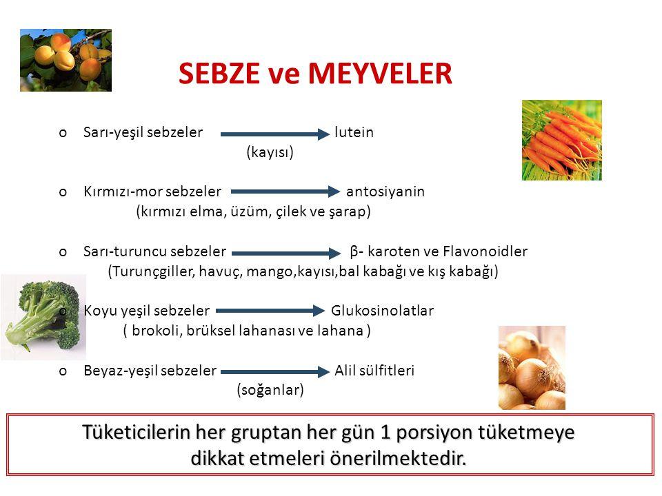 oSarı-yeşil sebzeler lutein (kayısı) oKırmızı-mor sebzeler antosiyanin (kırmızı elma, üzüm, çilek ve şarap) oSarı-turuncu sebzeler β- karoten ve Flavonoidler (Turunçgiller, havuç, mango,kayısı,bal kabağı ve kış kabağı) oKoyu yeşil sebzeler Glukosinolatlar ( brokoli, brüksel lahanası ve lahana ) oBeyaz-yeşil sebzeler Alil sülfitleri (soğanlar) SEBZE ve MEYVELER Tüketicilerin her gruptan her gün 1 porsiyon tüketmeye dikkat etmeleri önerilmektedir.