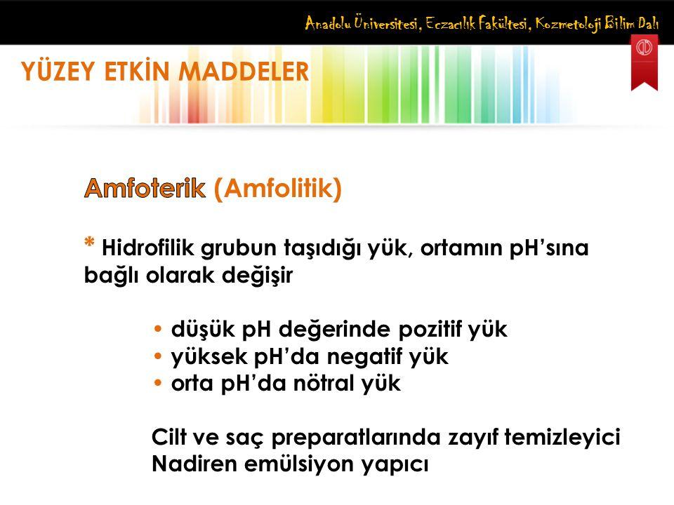 Anadolu Üniversitesi, Eczacılık Fakültesi, Kozmetoloji Bilim Dalı YÜZEY ETKİN MADDELER